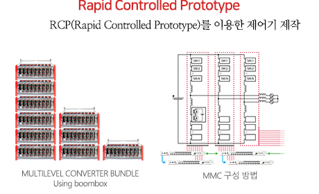 Rapid Controlled Prototype : RCP(Rapid Controlled Prototype)를 이용한 제어기 제작